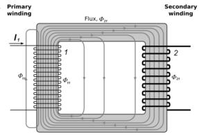 A diagram of a standard transformer.