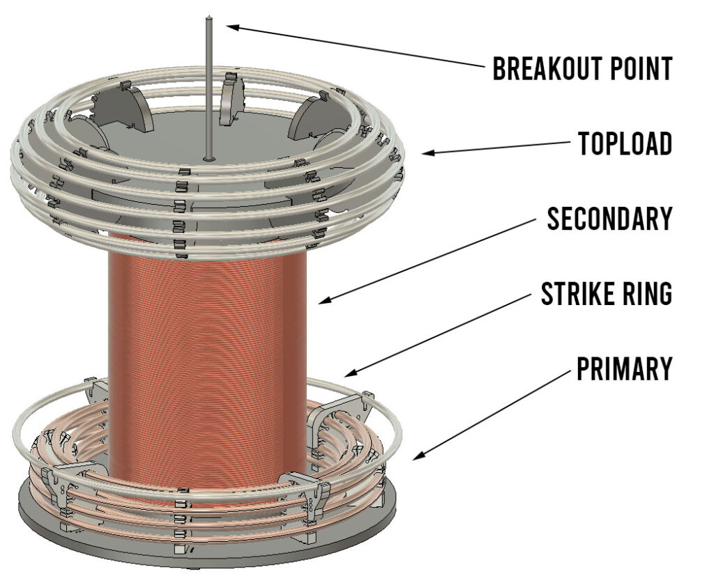 A diagram of a Tesla coil
