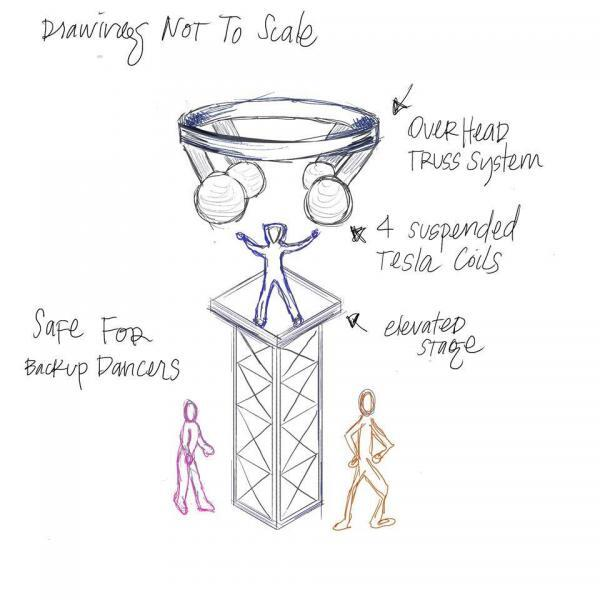 A diagram of an overhead Tesla coil system, depicting a performer standing on top of a pillar.
