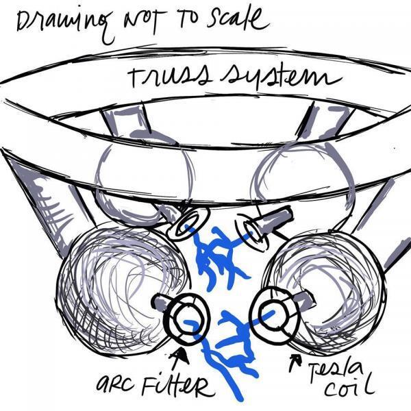 A diagram depicting the Tesla coil arc filter.
