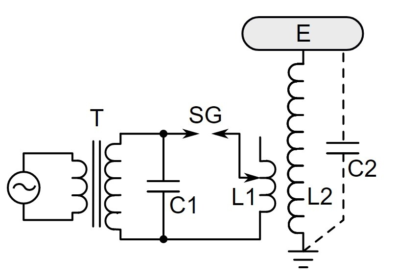 A diagram of a spark gap Tesla coil