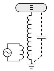 A schematic of a solid state Tesla coil.