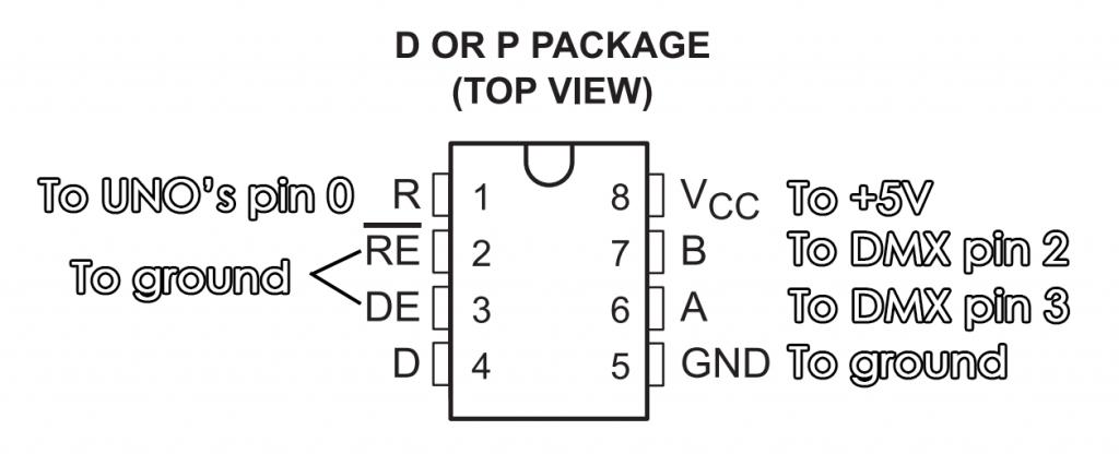 RS485 to Serial pin diagram
